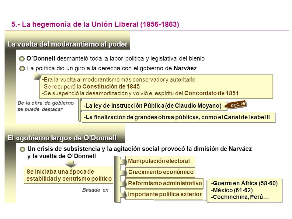 5.- La hegemonía de la Unión Liberal (1856-1863)