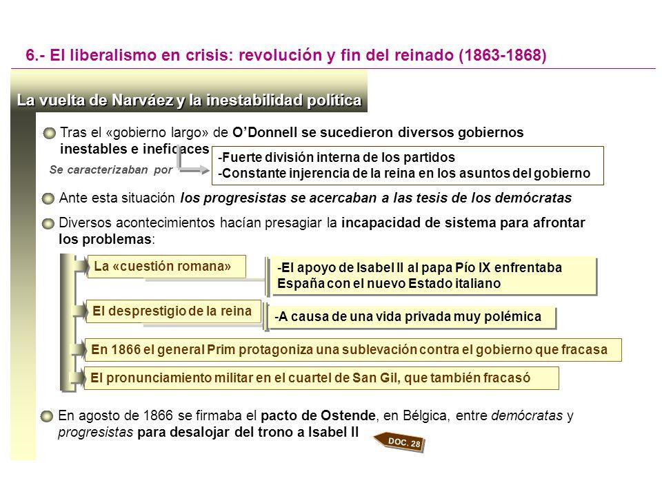 6.- El liberalismo en crisis: revolución y fin del reinado (1863-1868)