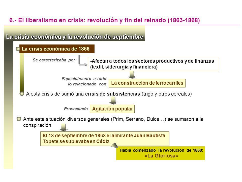 Había comenzado la revolución de 1868: «La Gloriosa»