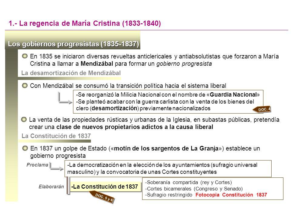 1.- La regencia de María Cristina (1833-1840)