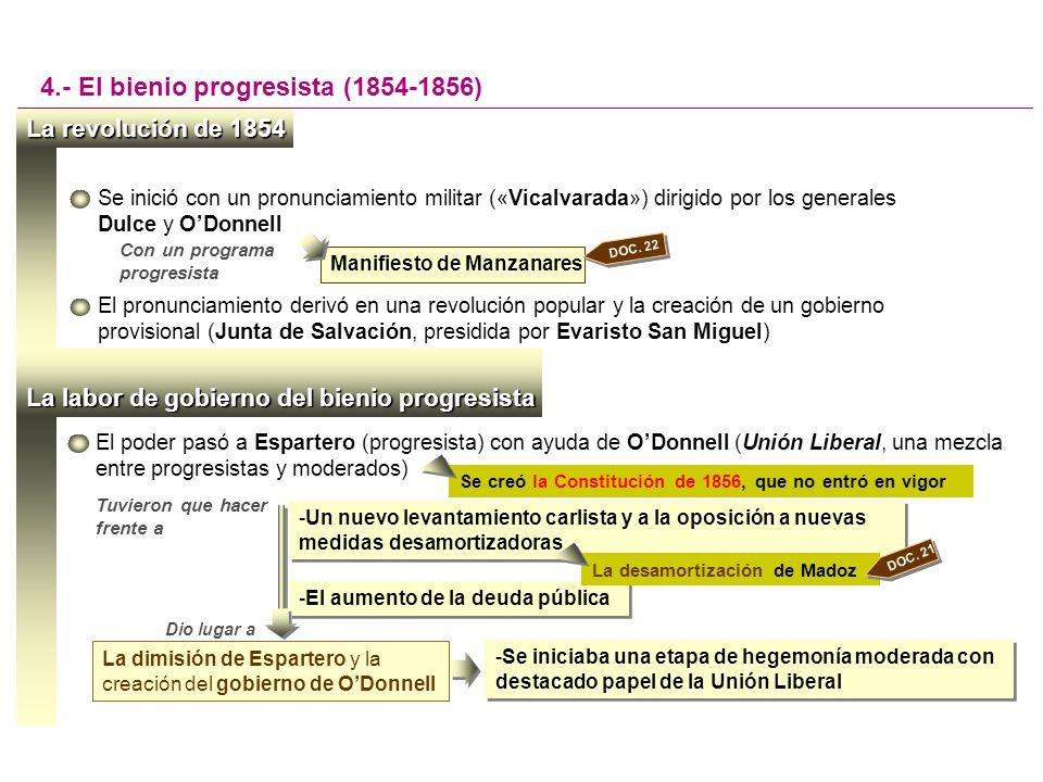 4.- El bienio progresista (1854-1856)