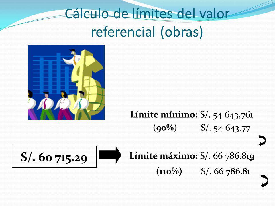 Cálculo de límites del valor referencial (obras)