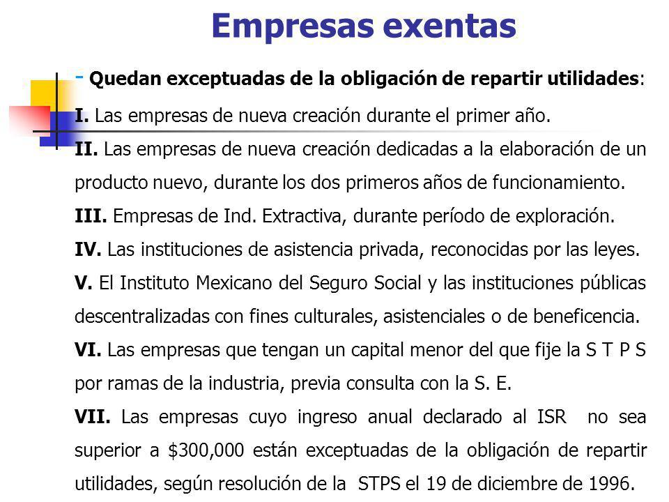 Empresas exentas - Quedan exceptuadas de la obligación de repartir utilidades: I. Las empresas de nueva creación durante el primer año.