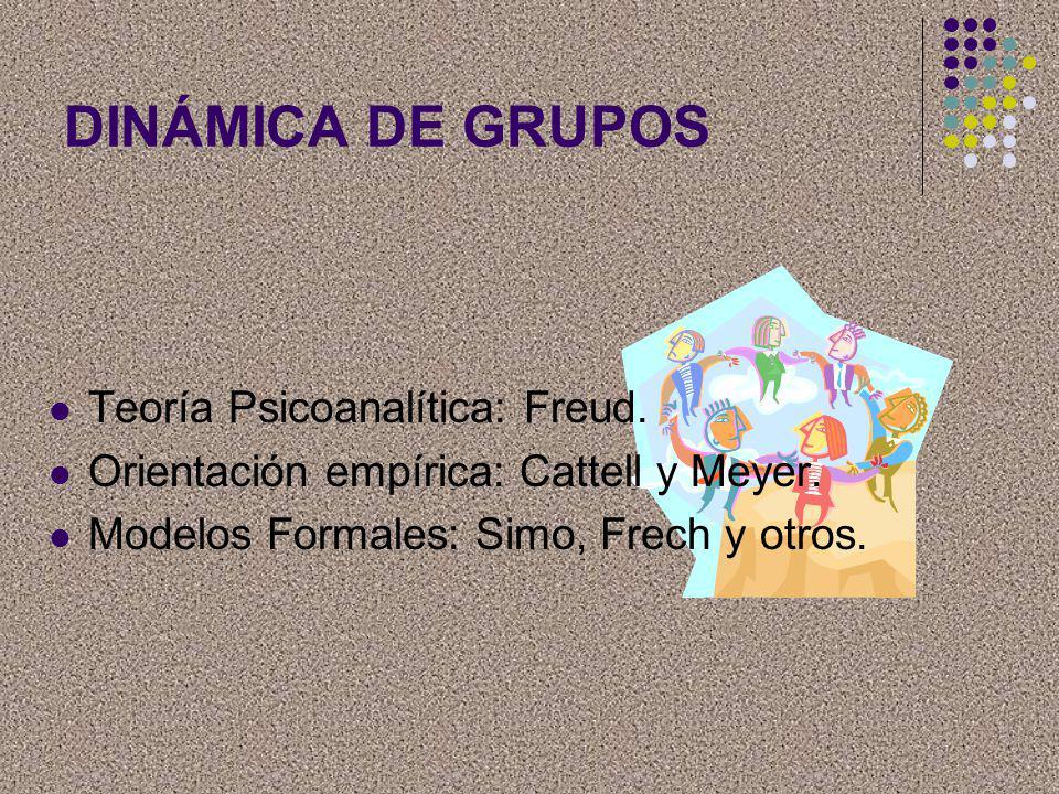 DINÁMICA DE GRUPOS Teoría Psicoanalítica: Freud.