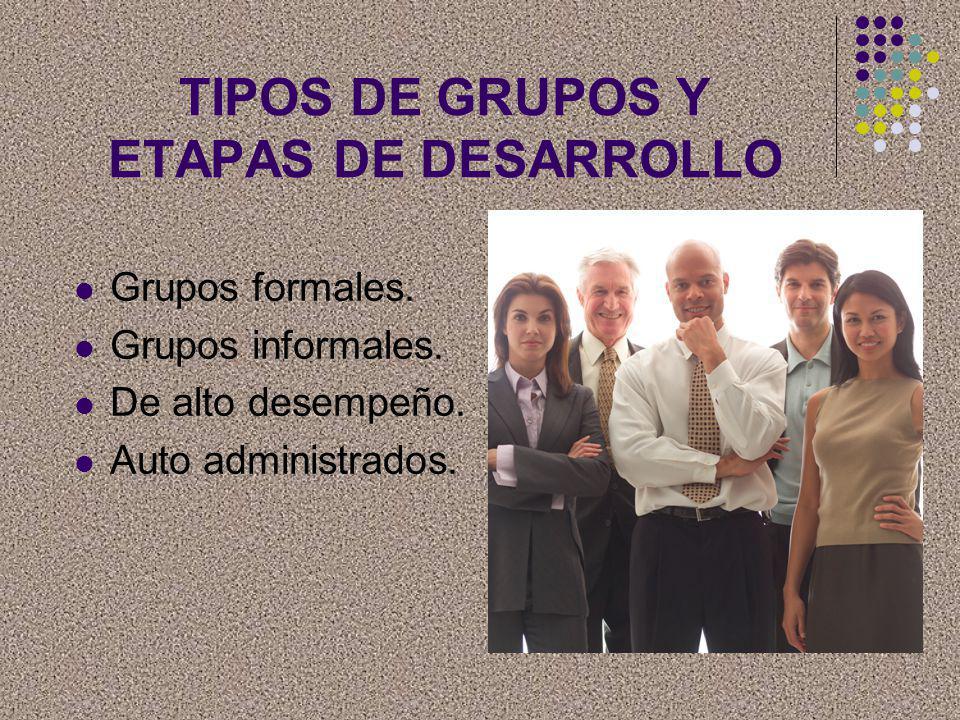 TIPOS DE GRUPOS Y ETAPAS DE DESARROLLO