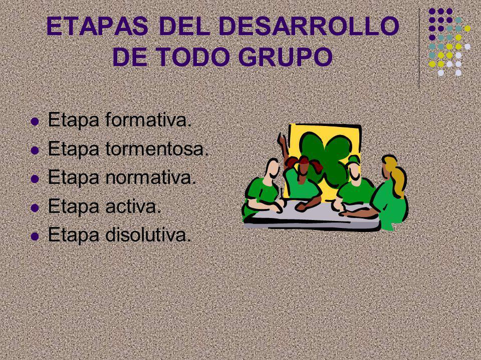 ETAPAS DEL DESARROLLO DE TODO GRUPO