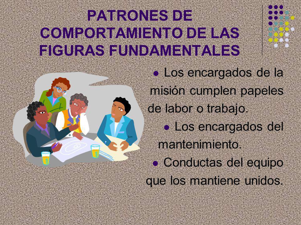 PATRONES DE COMPORTAMIENTO DE LAS FIGURAS FUNDAMENTALES