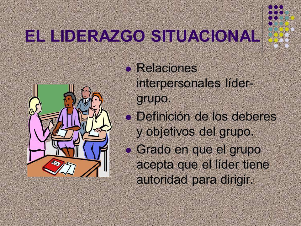 EL LIDERAZGO SITUACIONAL