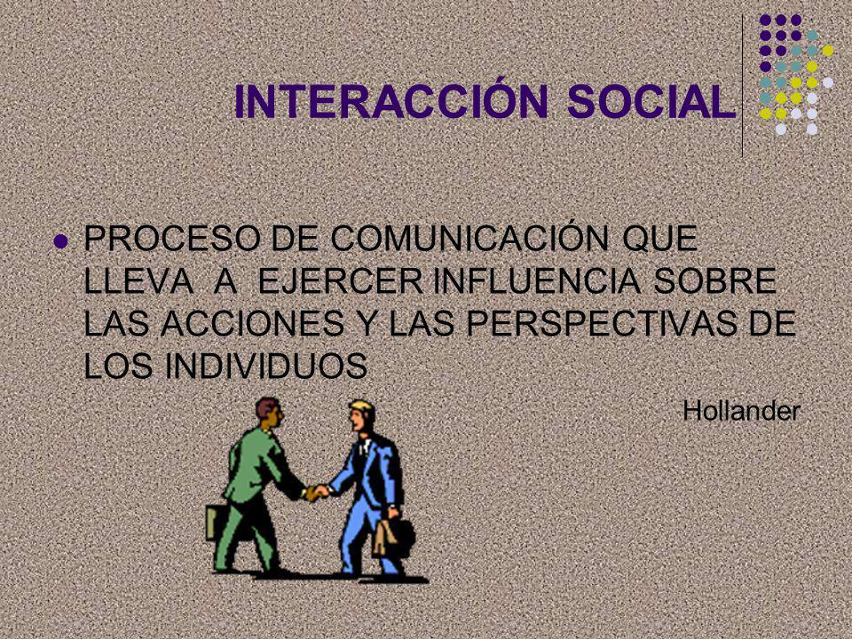 INTERACCIÓN SOCIAL PROCESO DE COMUNICACIÓN QUE LLEVA A EJERCER INFLUENCIA SOBRE LAS ACCIONES Y LAS PERSPECTIVAS DE LOS INDIVIDUOS.
