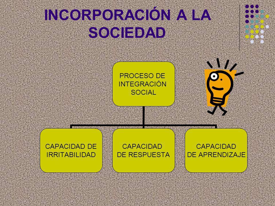 INCORPORACIÓN A LA SOCIEDAD