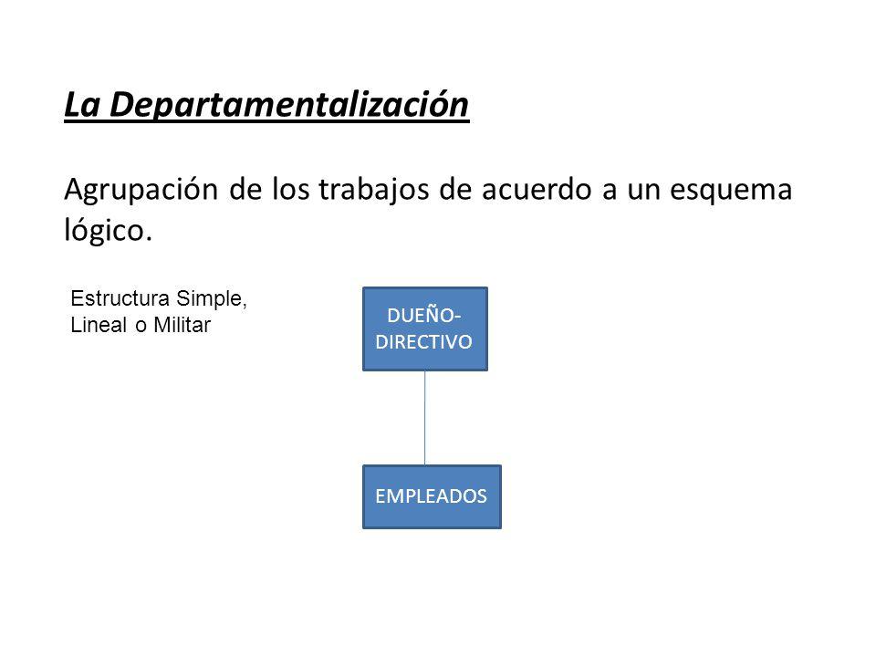 La Departamentalización
