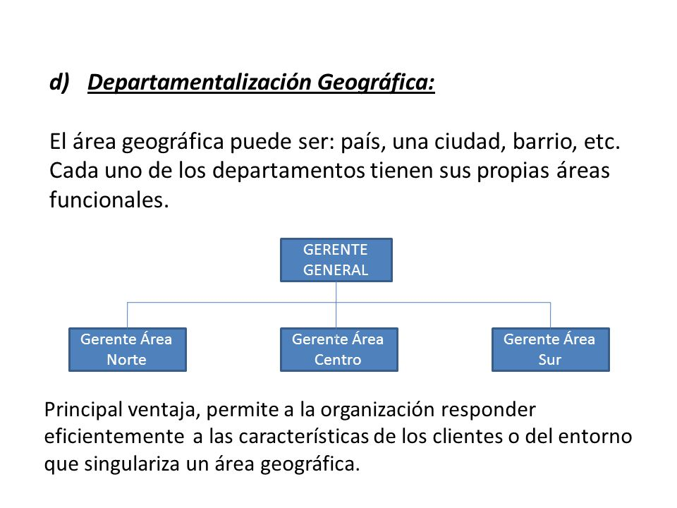Departamentalización Geográfica: