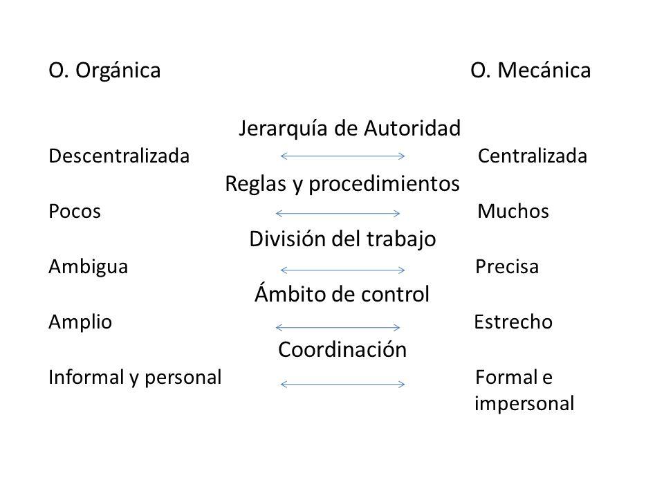 Jerarquía de Autoridad Reglas y procedimientos División del trabajo