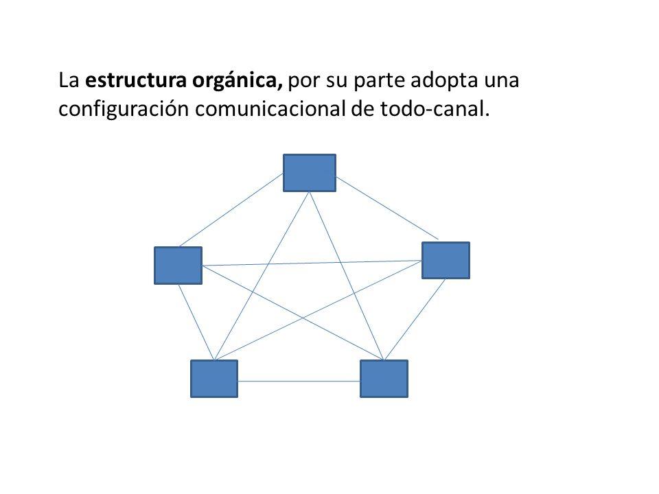 La estructura orgánica, por su parte adopta una configuración comunicacional de todo-canal.