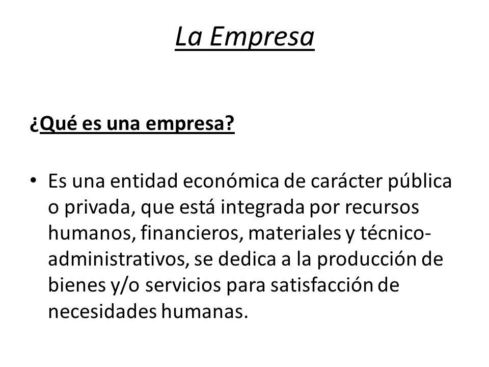 La Empresa ¿Qué es una empresa