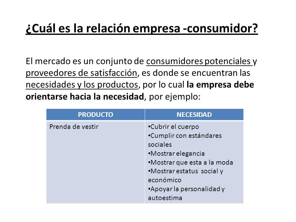 ¿Cuál es la relación empresa -consumidor