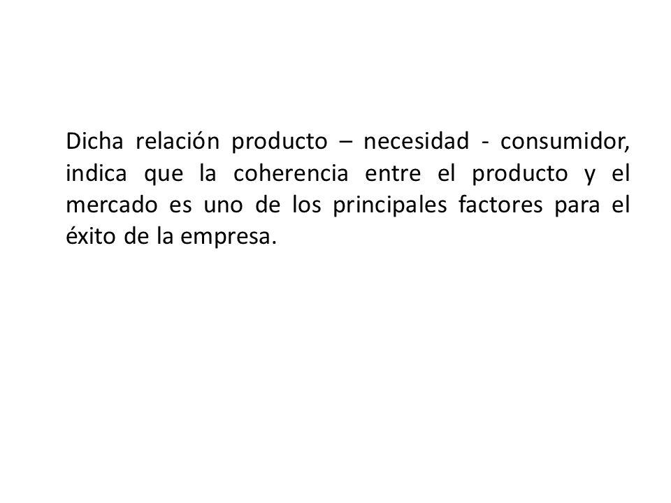 Dicha relación producto – necesidad - consumidor, indica que la coherencia entre el producto y el mercado es uno de los principales factores para el éxito de la empresa.