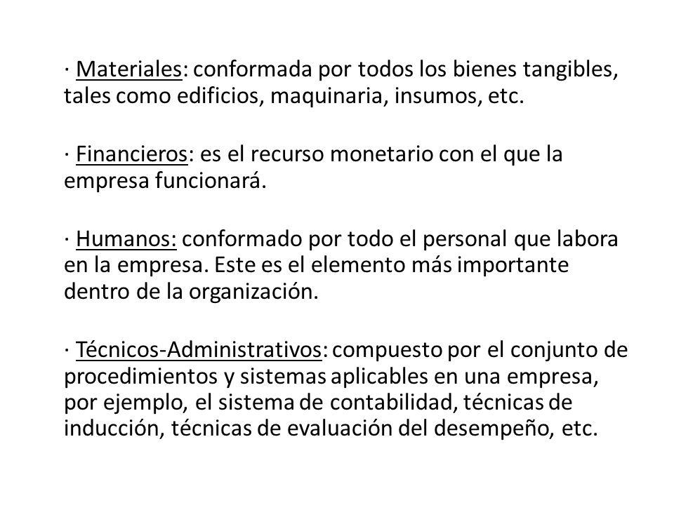 · Materiales: conformada por todos los bienes tangibles, tales como edificios, maquinaria, insumos, etc.