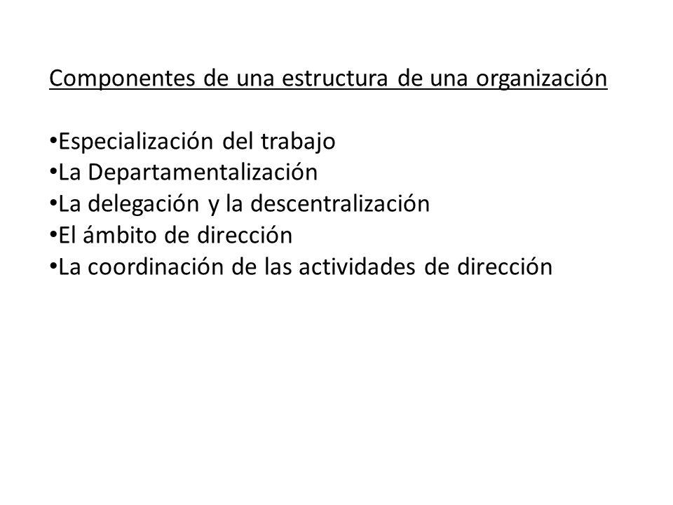 Componentes de una estructura de una organización