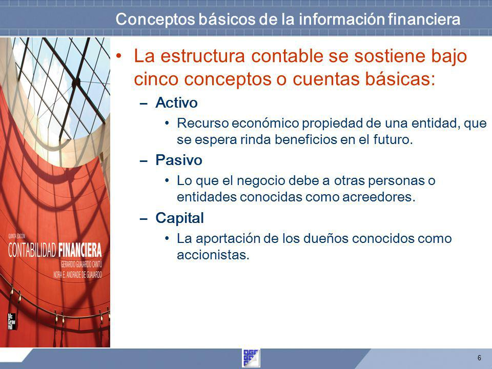Conceptos básicos de la información financiera