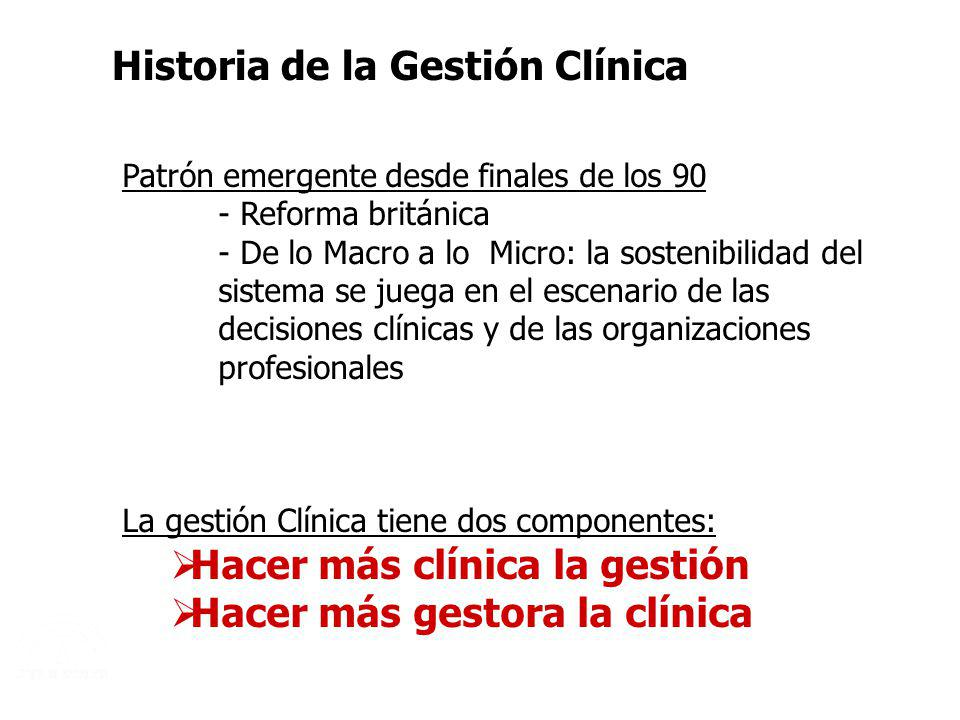 Historia de la Gestión Clínica