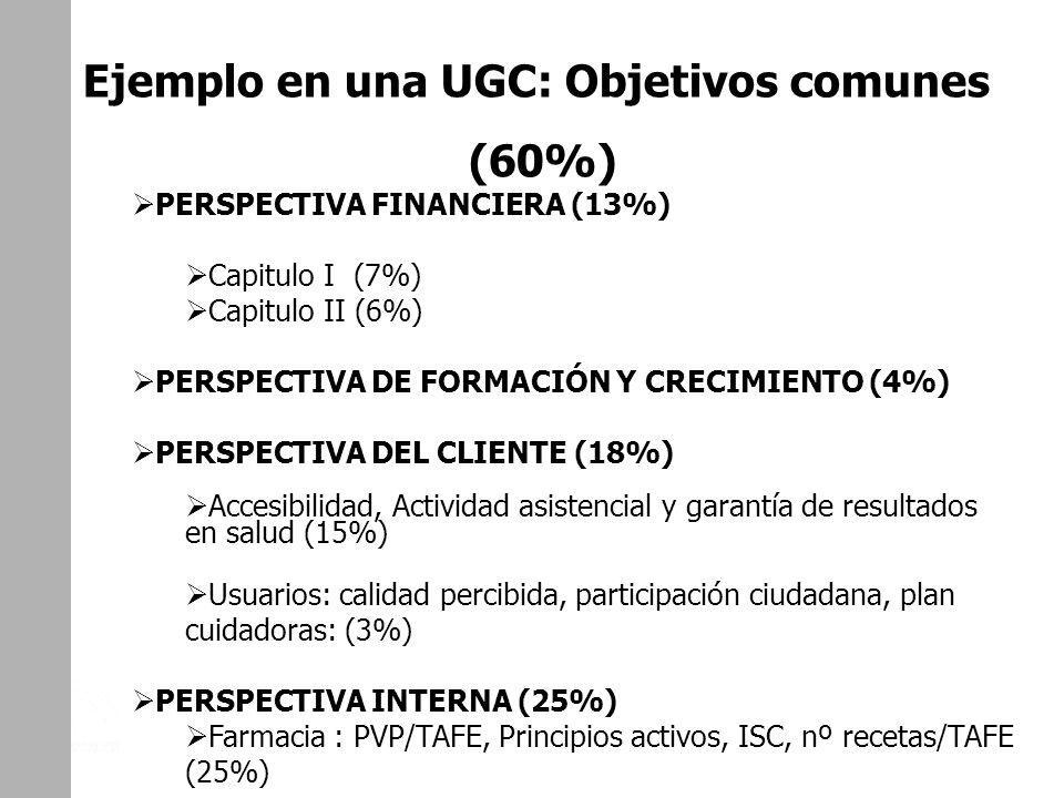 Ejemplo en una UGC: Objetivos comunes