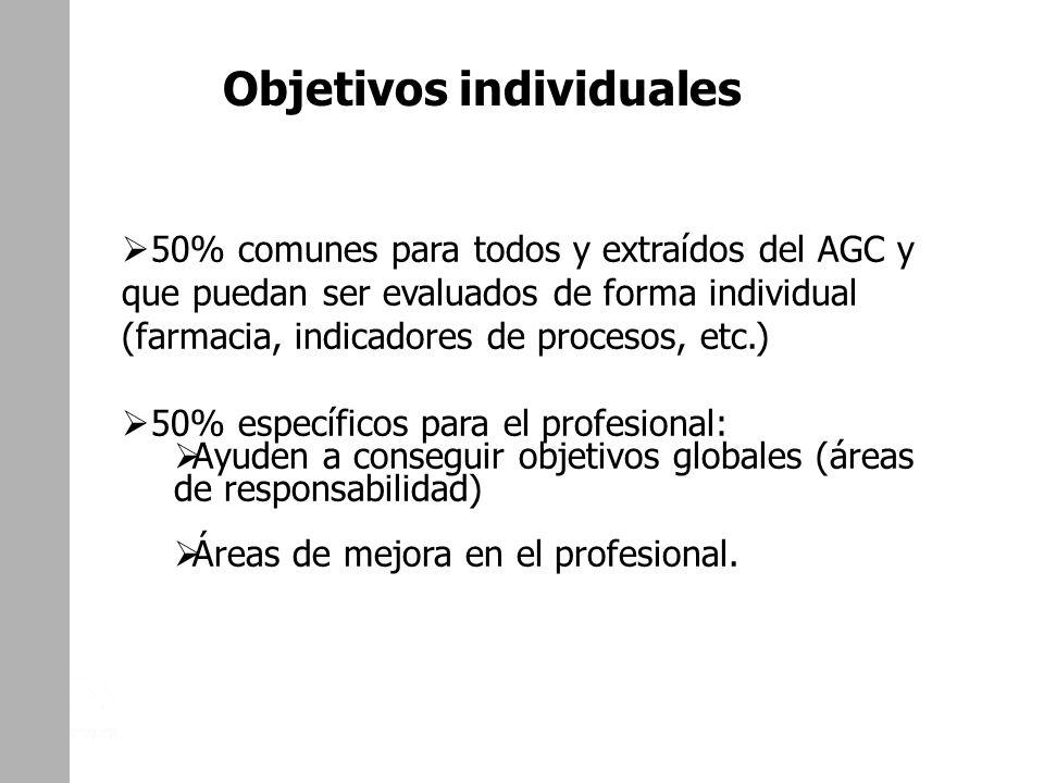 Objetivos individuales