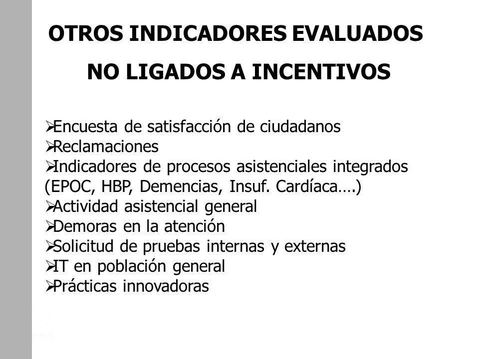 OTROS INDICADORES EVALUADOS NO LIGADOS A INCENTIVOS