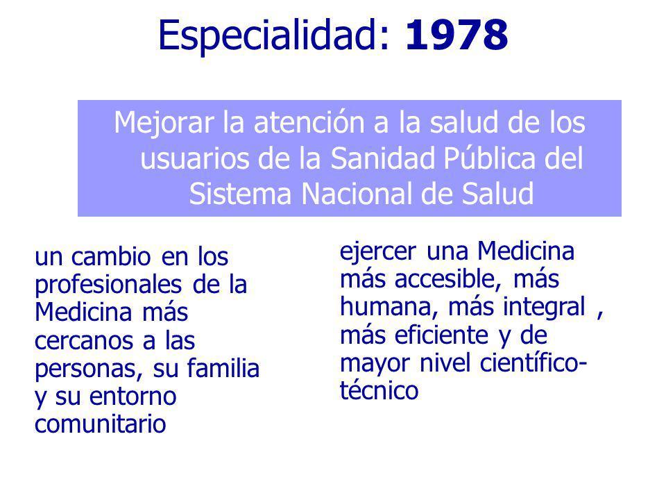 Especialidad: 1978 Mejorar la atención a la salud de los usuarios de la Sanidad Pública del Sistema Nacional de Salud.