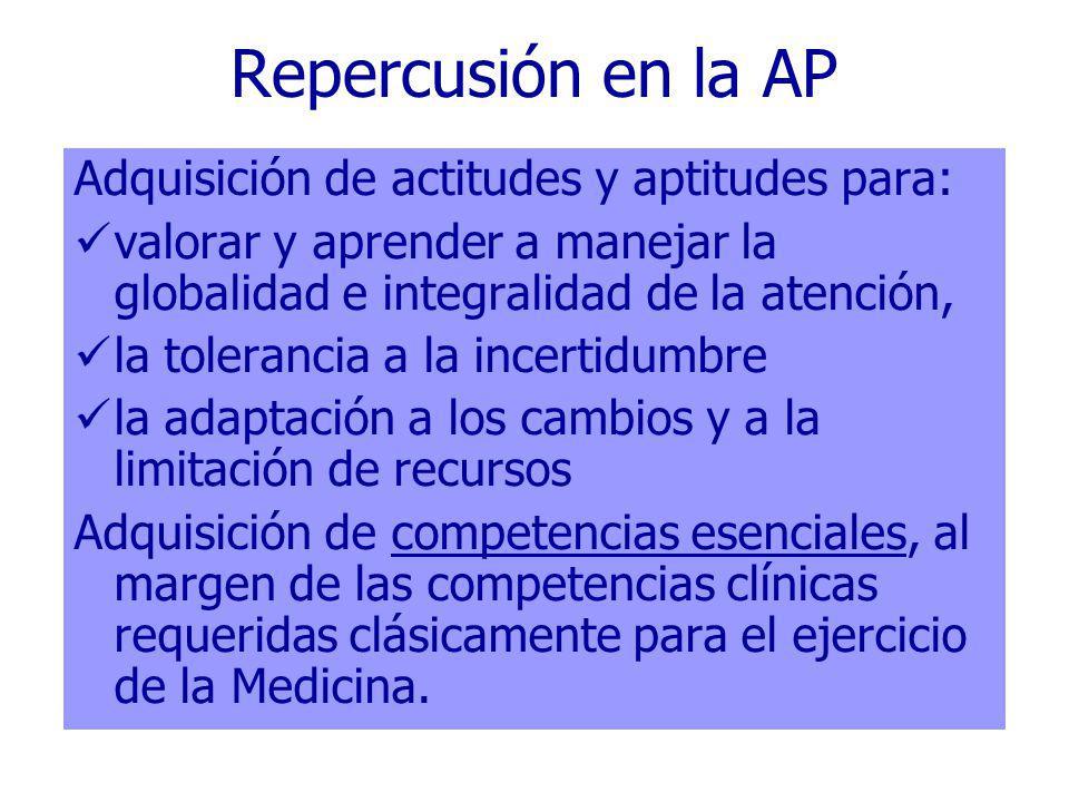 Repercusión en la AP Adquisición de actitudes y aptitudes para: