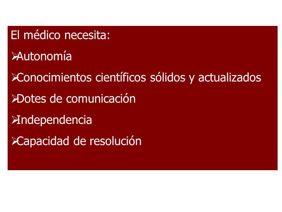 El médico necesita: Autonomía. Conocimientos científicos sólidos y actualizados. Dotes de comunicación.