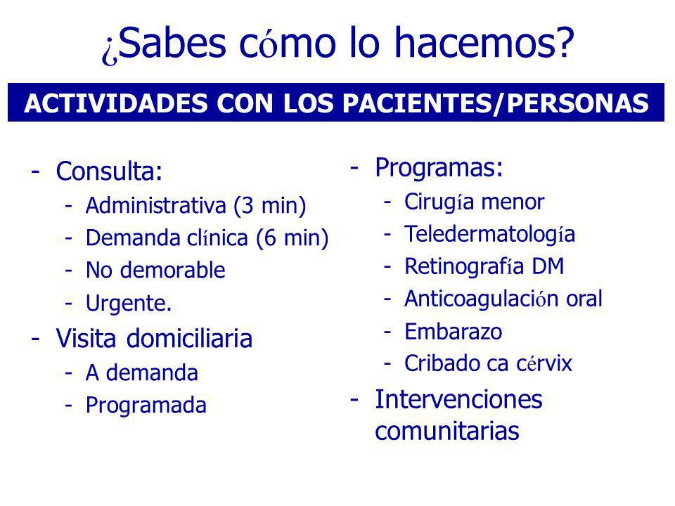 ACTIVIDADES CON LOS PACIENTES/PERSONAS