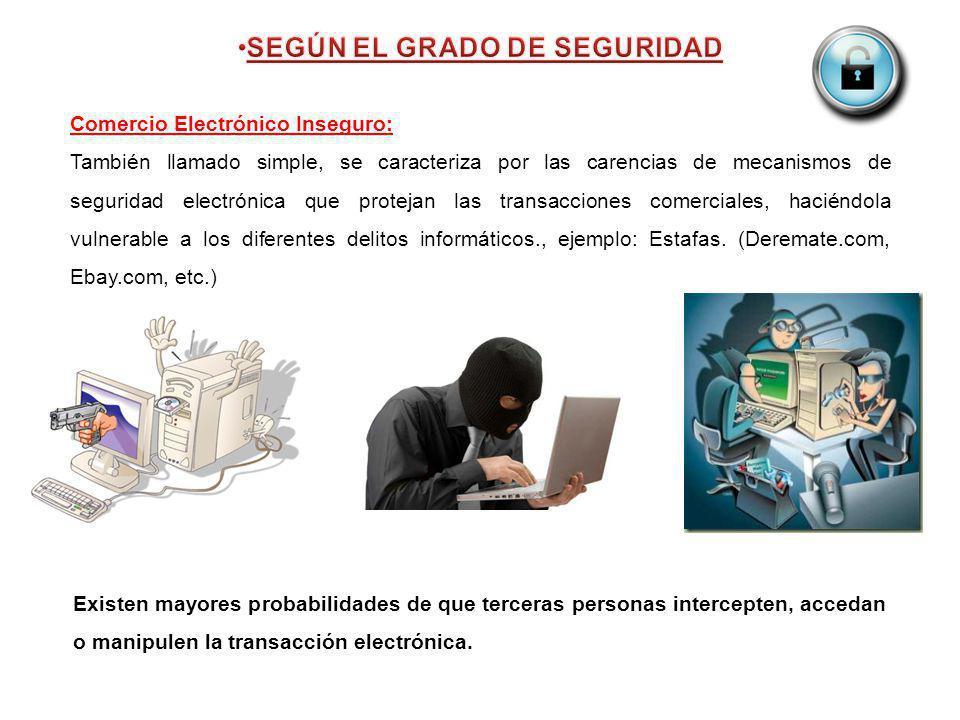 SEGÚN EL GRADO DE SEGURIDAD