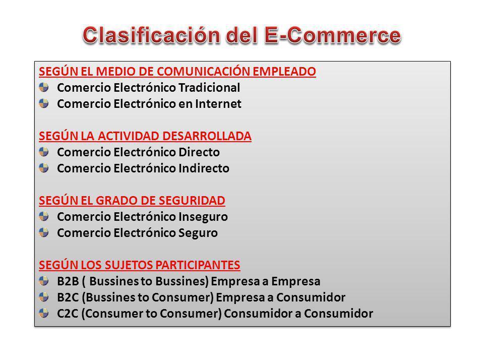 Clasificación del E-Commerce