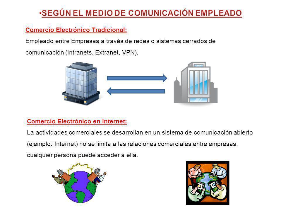 SEGÚN EL MEDIO DE COMUNICACIÓN EMPLEADO