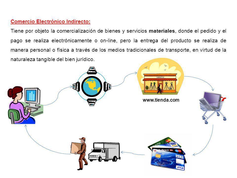Comercio Electrónico Indirecto: