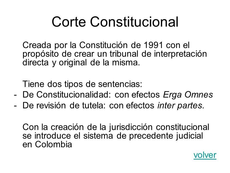 Corte Constitucional Creada por la Constitución de 1991 con el propósito de crear un tribunal de interpretación directa y original de la misma.