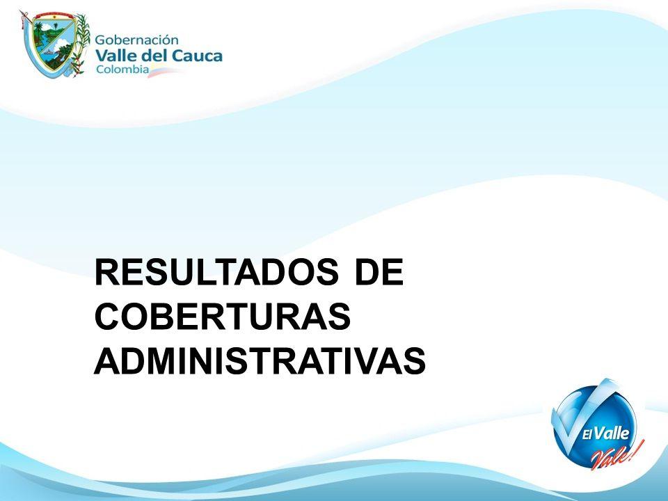RESULTADOS DE COBERTURAS ADMINISTRATIVAS
