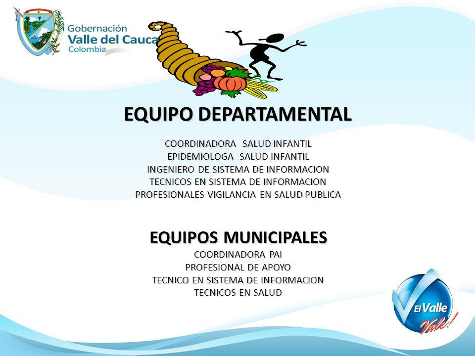 EQUIPO DEPARTAMENTAL EQUIPOS MUNICIPALES COORDINADORA SALUD INFANTIL