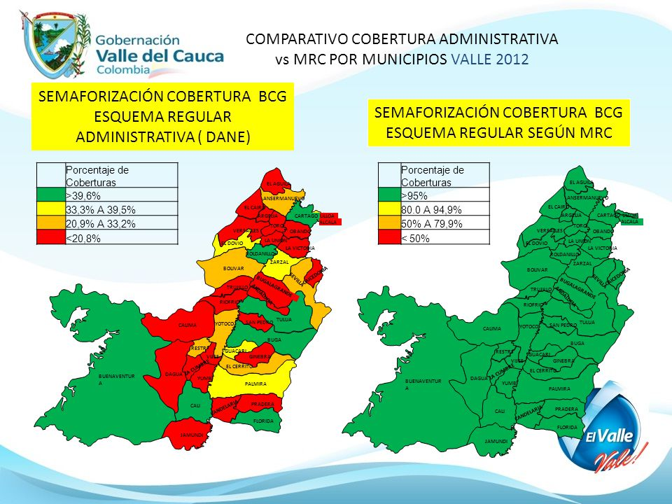 COMPARATIVO COBERTURA ADMINISTRATIVA vs MRC POR MUNICIPIOS VALLE 2012