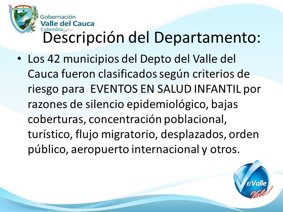 Descripción del Departamento: