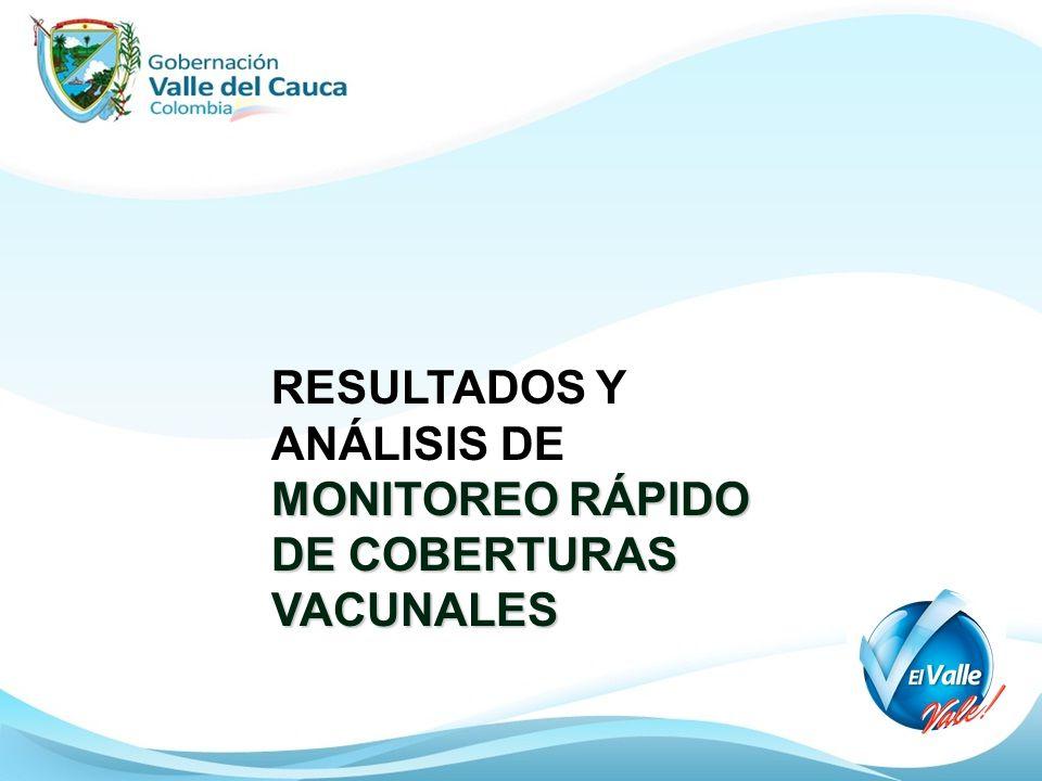 RESULTADOS Y ANÁLISIS DE MONITOREO RÁPIDO DE COBERTURAS VACUNALES