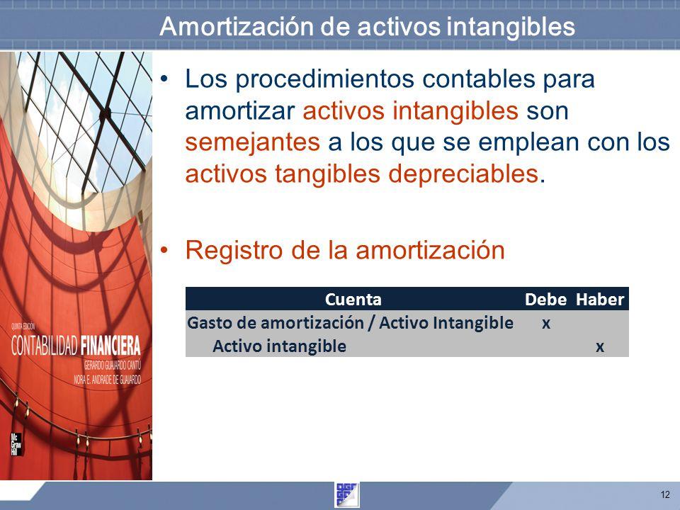 Amortización de activos intangibles