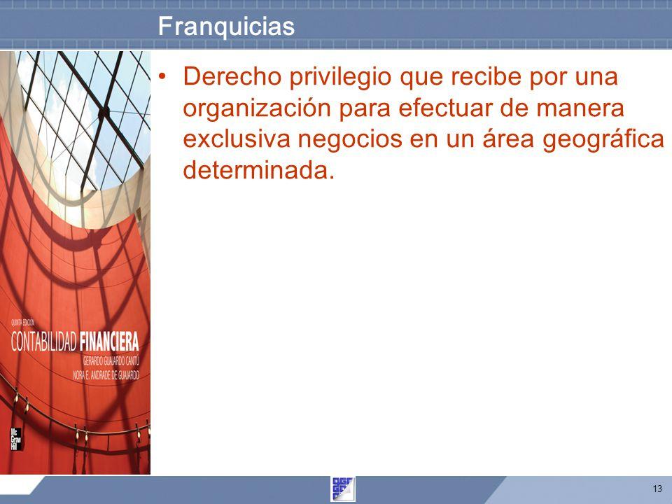 Franquicias Derecho privilegio que recibe por una organización para efectuar de manera exclusiva negocios en un área geográfica determinada.