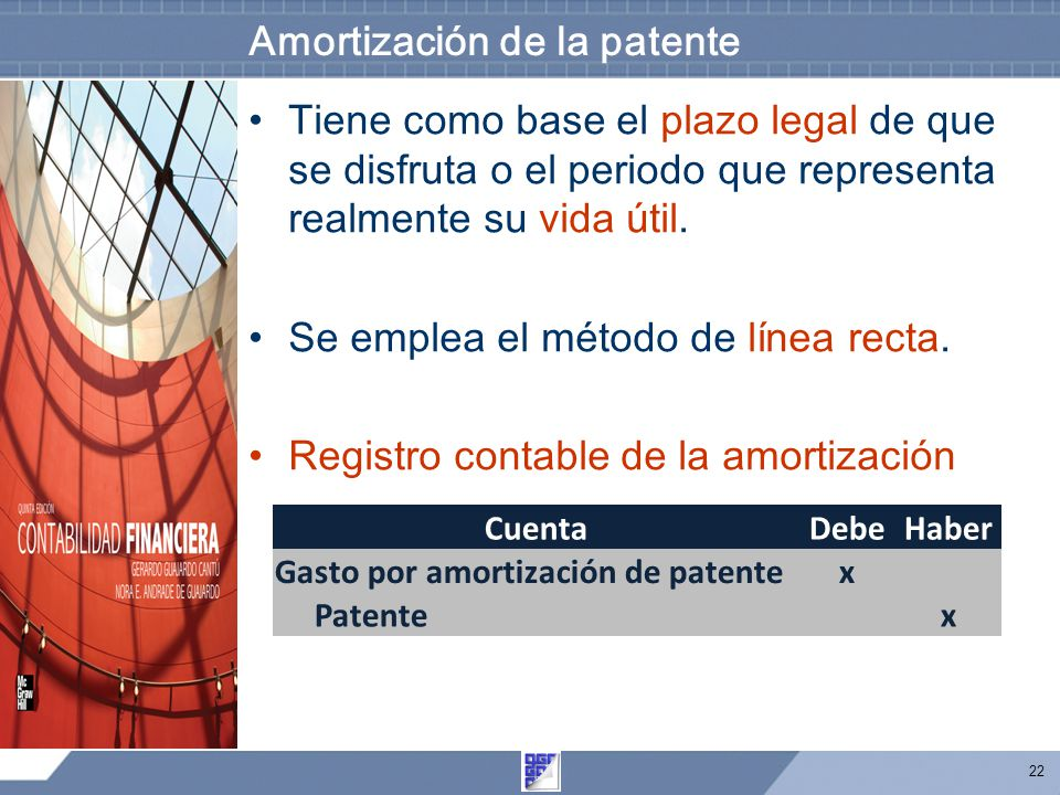 Amortización de la patente