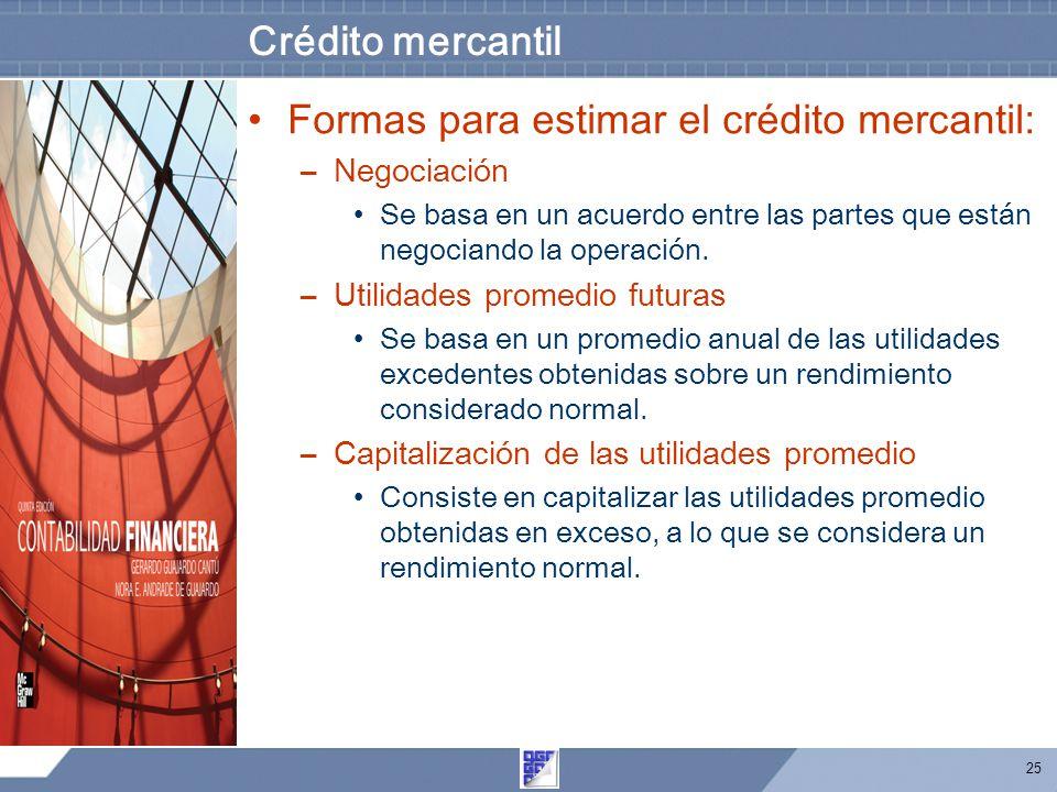 Formas para estimar el crédito mercantil: