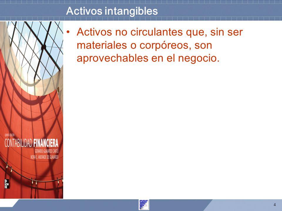 Activos intangibles Activos no circulantes que, sin ser materiales o corpóreos, son aprovechables en el negocio.