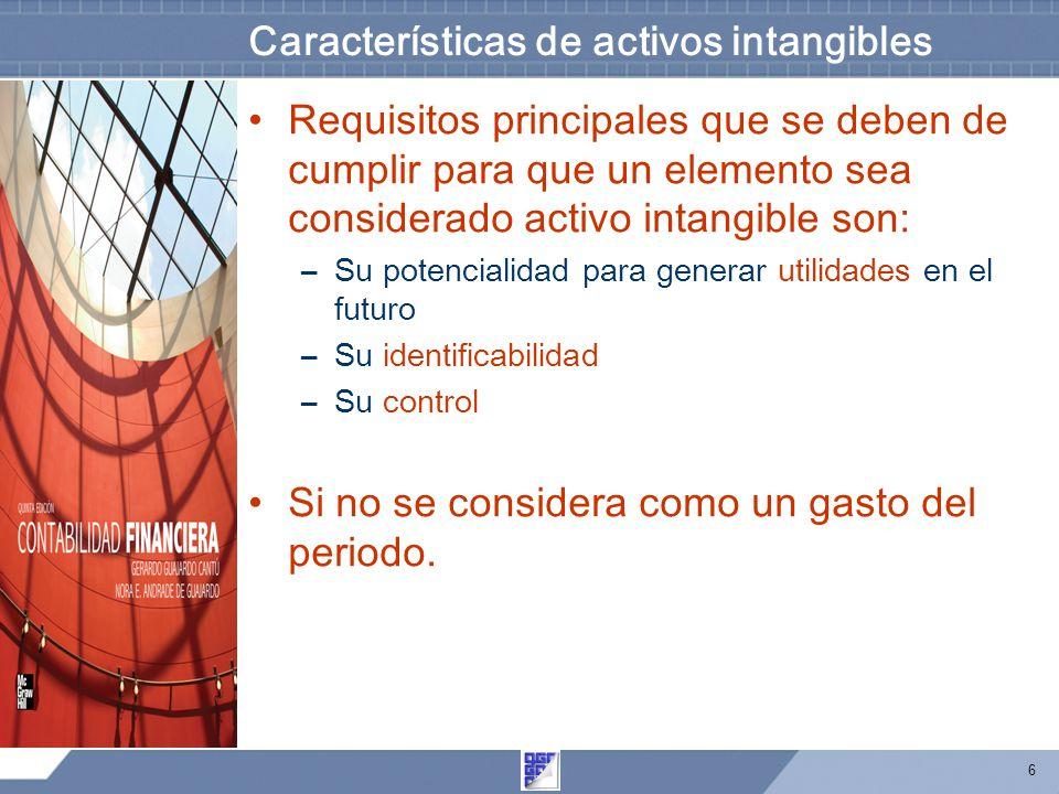 Características de activos intangibles