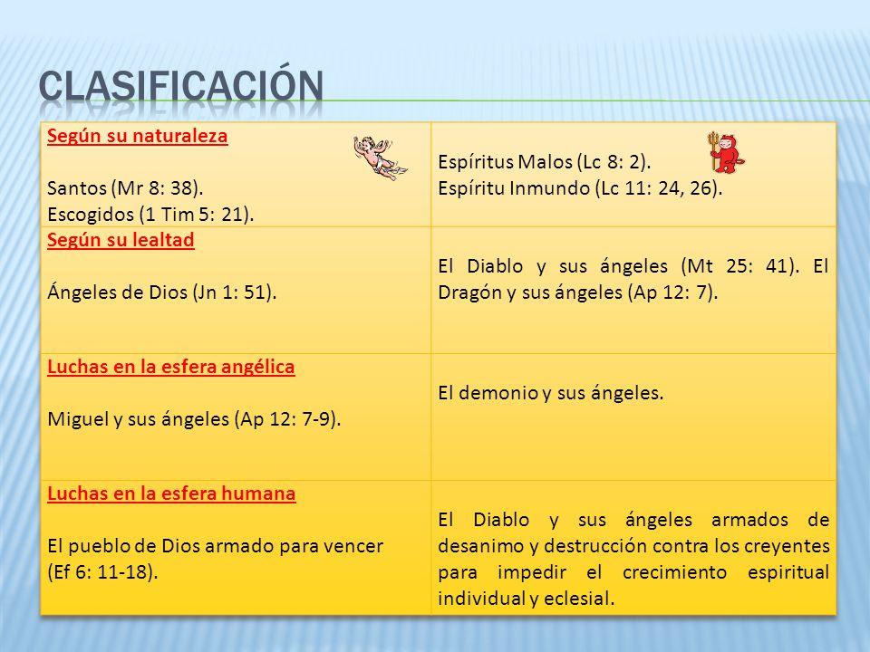 Clasificación Según su naturaleza Santos (Mr 8: 38).