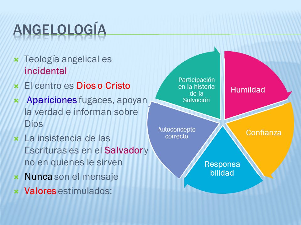 angelología Teología angelical es incidental